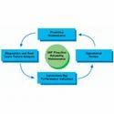 Proactive Reliability Maintenance
