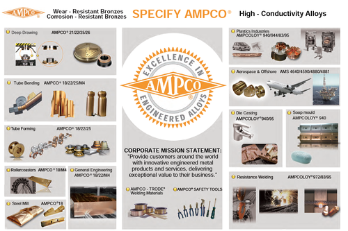 Ampco Metal India Private Limited Manufacturer From