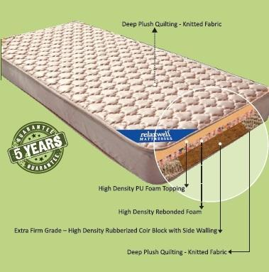 Coir Mattress Relaxwell Eco Mattresses Distributor Channel Partner From Panvel