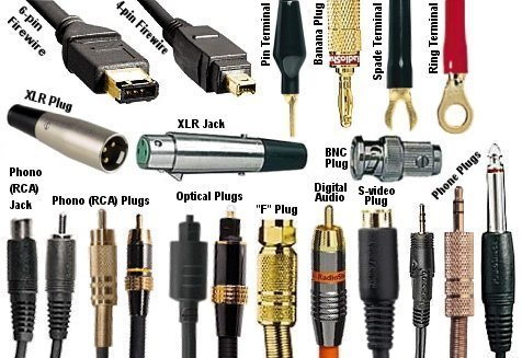 Mx Connectors Audio Video Connectors Wholesaler From