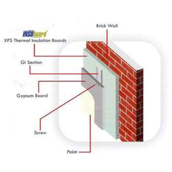 Insulation Services - Building Insulation Service Manufacturer from