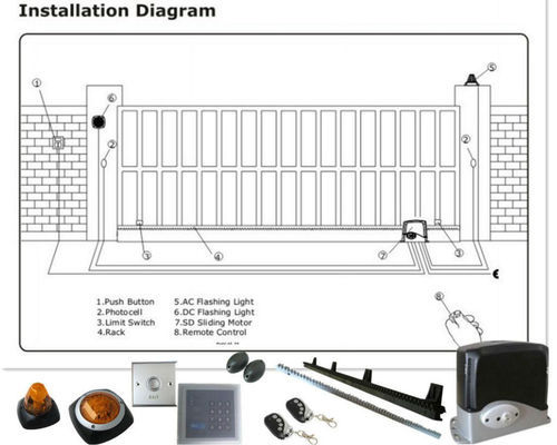 automatic sliding gate motor wiring diagram repair