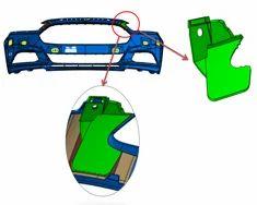 Automotive Product Design