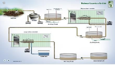 Oil Refinery Schematic Diagram on