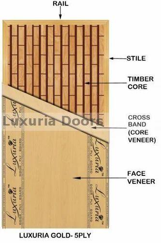 Flush Doors At Rs 1500 Piece S Nallasopara East