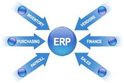 Image result for ERP Packages