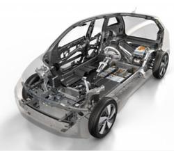 Automotive & Automotive Components